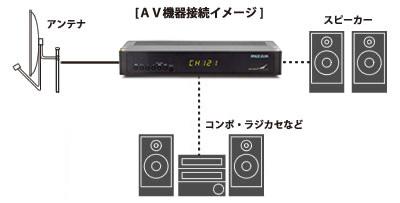 専用チューナーにはアンプが内蔵されていますので、スピーカーにつなぐだけでご利用いただけますが、オーディオシステムとつなげることで、より良い音でお楽しみいただけます。